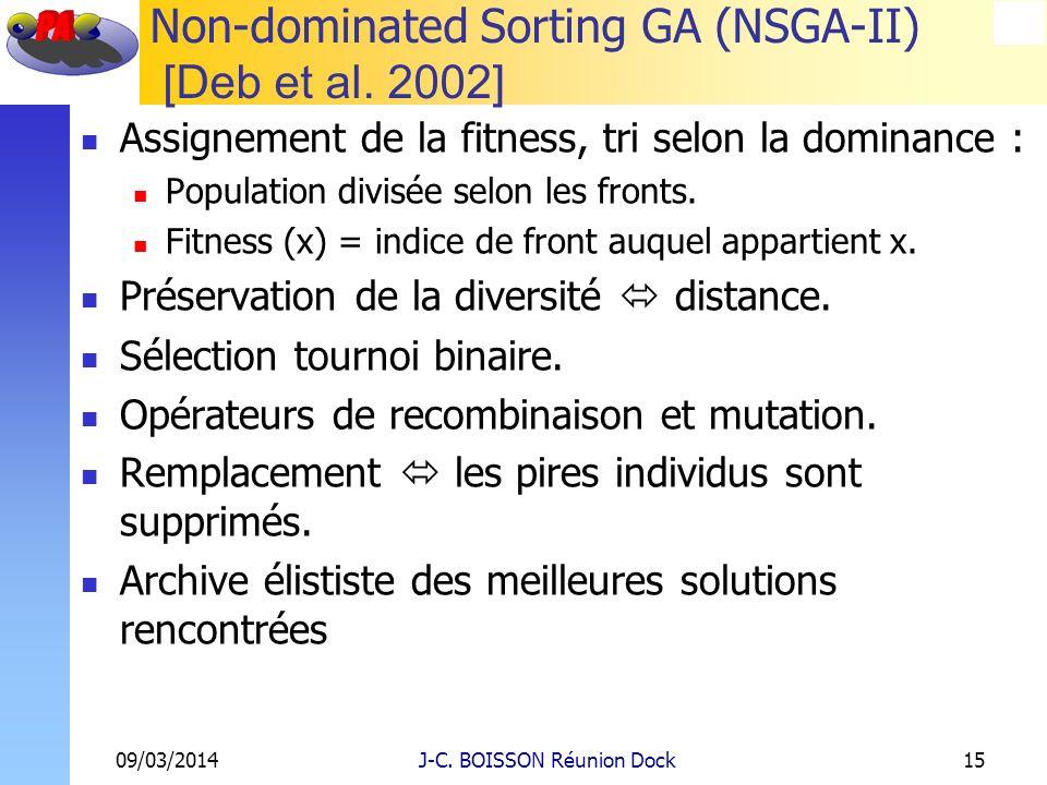 Non-dominated Sorting GA (NSGA-II) [Deb et al. 2002]